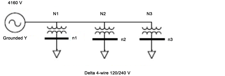 Harmonic propagation from the low voltage four wire delta systems figure 4 test system greentooth Gallery