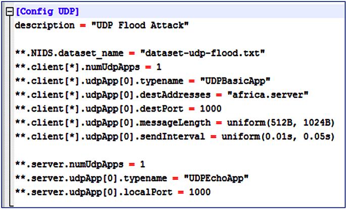 Generation of DDoS Attack Dataset for Effective IDS