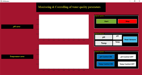 Efficient Approach for Monitoring and Controlling Water ...