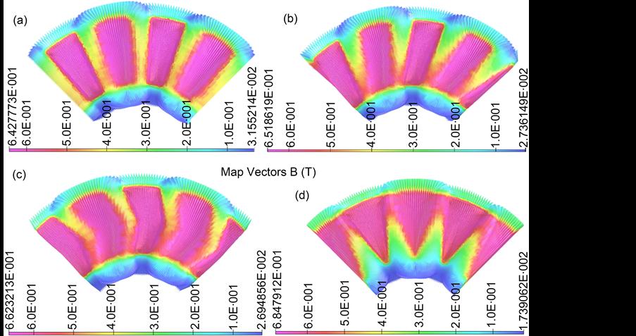 Design Optimization of Axial Flux Permanent Magnet (AFPM