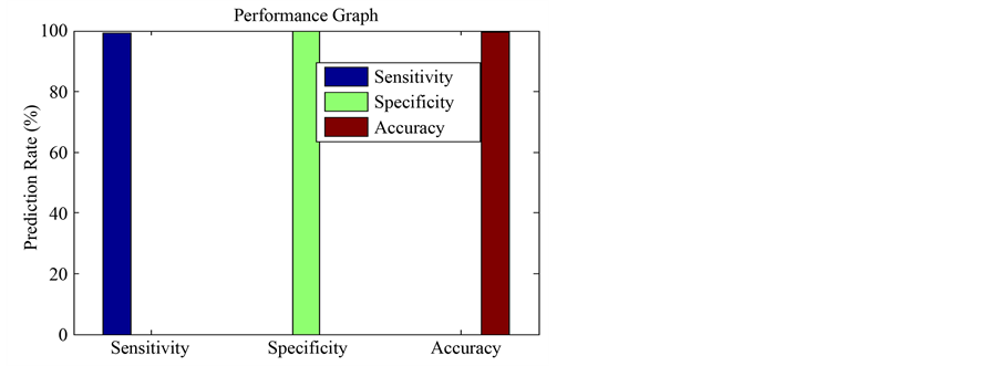 musical genre classification of audio signals Work on cultural style based music classification of audio signals to classify musical genre via timbre, rhythm and pitch related features.