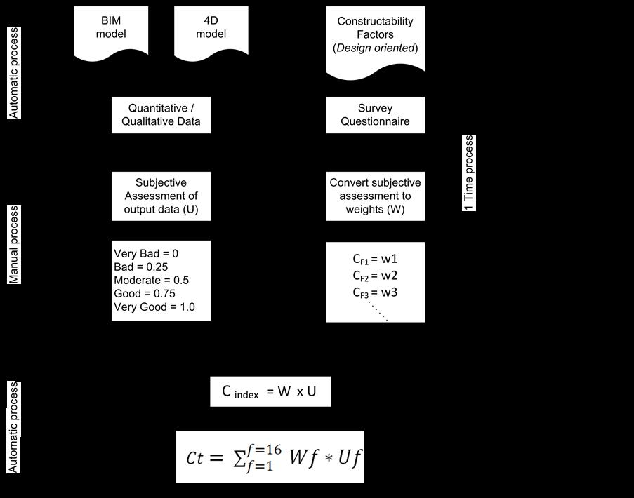 vogel quantitative analysis