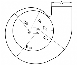 Design Of A Three Dimensional Centrifugal Fan With