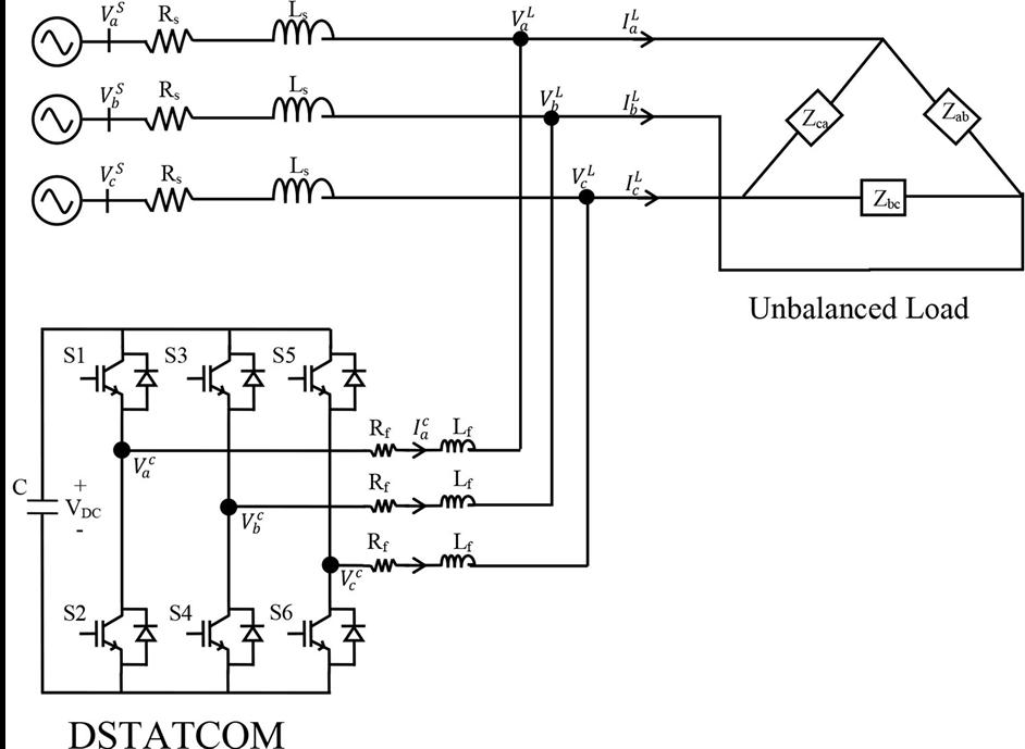 design of dstatcom controller for compensating unbalances