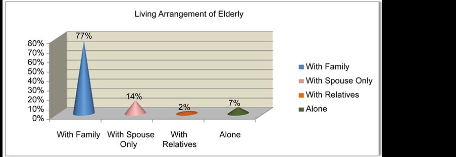 elder abuse introduction paragraph