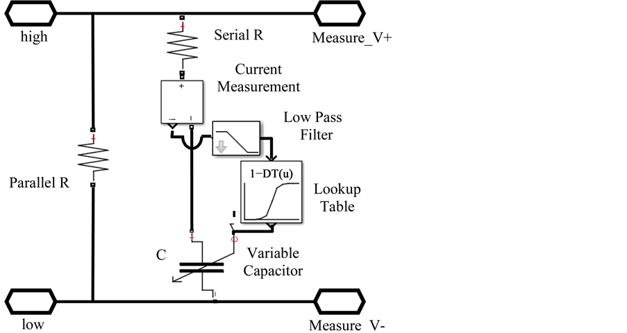 modeling of a lithium