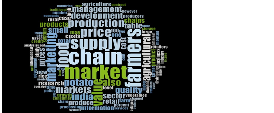 Agri-food Supply Chain Management: Literature Review