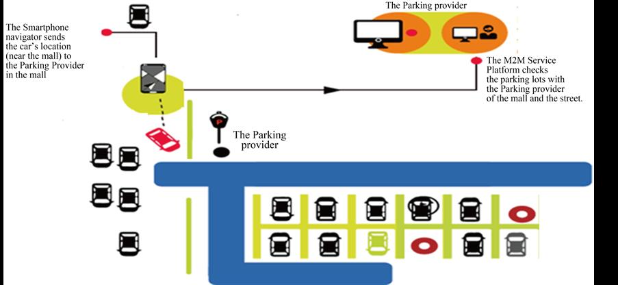 master thesis parking Master'thesis–'parking'information'on'acampus:'introduction' ce'bekendam' tu/ebuilding'environment,'construction'managementand.