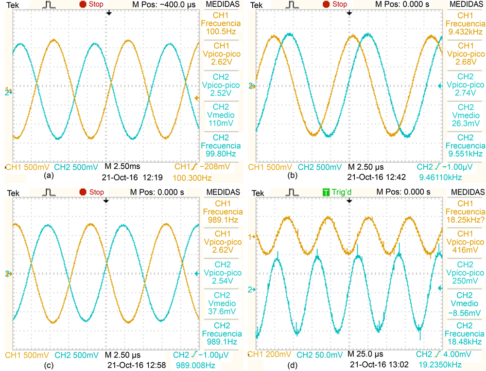 Microcontroller-Based Sinusoidal Voltage Generation for
