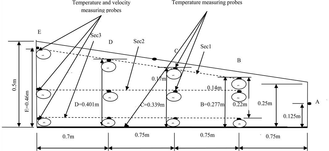 performance investigation of the solar chimney power plants heater case study in aswan  egypt