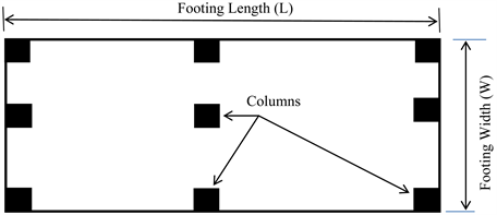 Structural Behavior of Tall Building Raft Foundations in