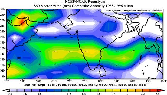 Impact of Seasonal Low on Sea Level Rise