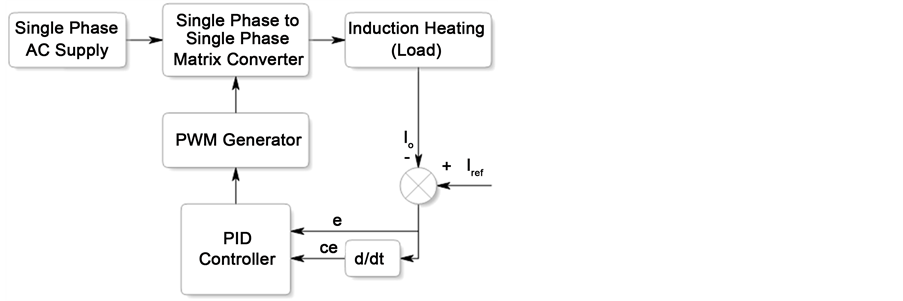 A General Approach for Direct Conversion of Single Phase AC to AC