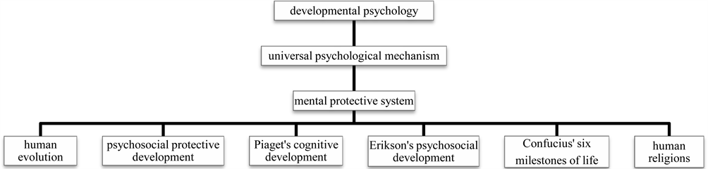 erik erikson 8 stages of development pdf