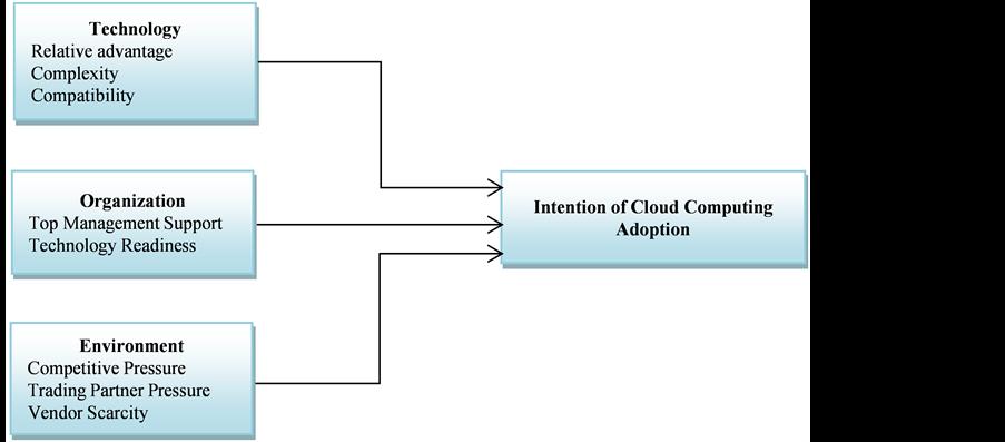 phd thesis cloud computing security pdf-1
