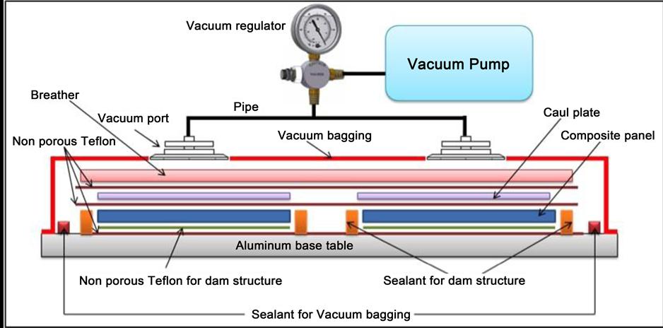 Hand Vacuum Pump