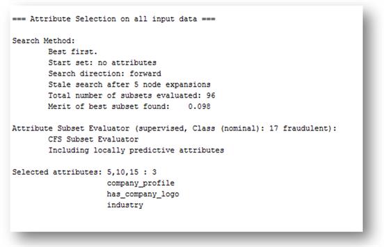 An Intelligent Model for Online Recruitment Fraud Detection