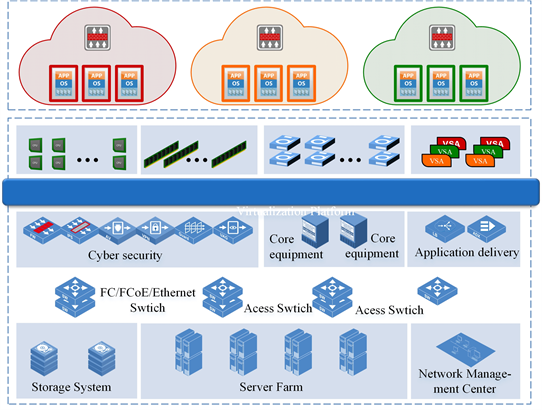 Safety Protection Design of Virtual Machine Drift Flow in Cloud Data Center Based on VXLAN ...