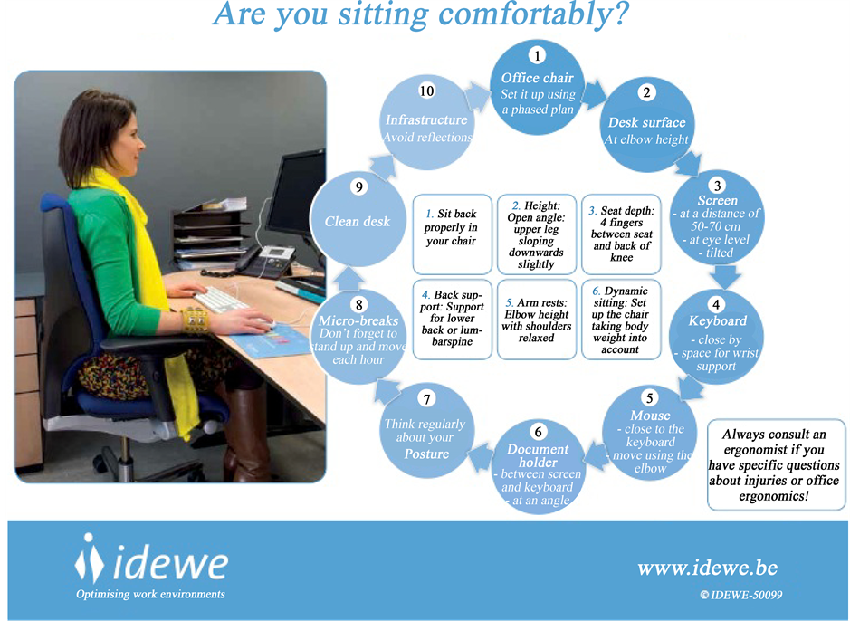 Office Work Innovation: What about Wellbeing?