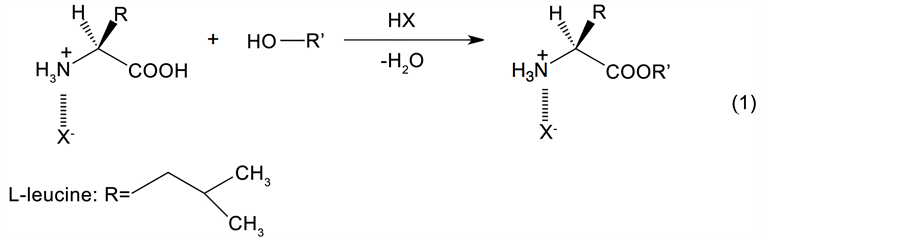 the synthesis of esters using the process of fischer esterification