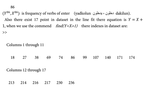 Simple and Multi Linear Regression Model of Verbs in Quran