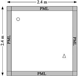 Non-Split PML Boundary Condition for Finite Element Time