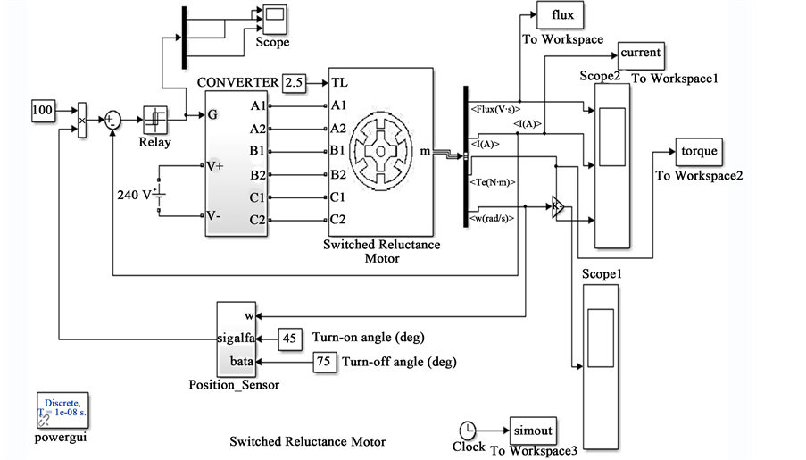 a new front end capacitive converter fed switched