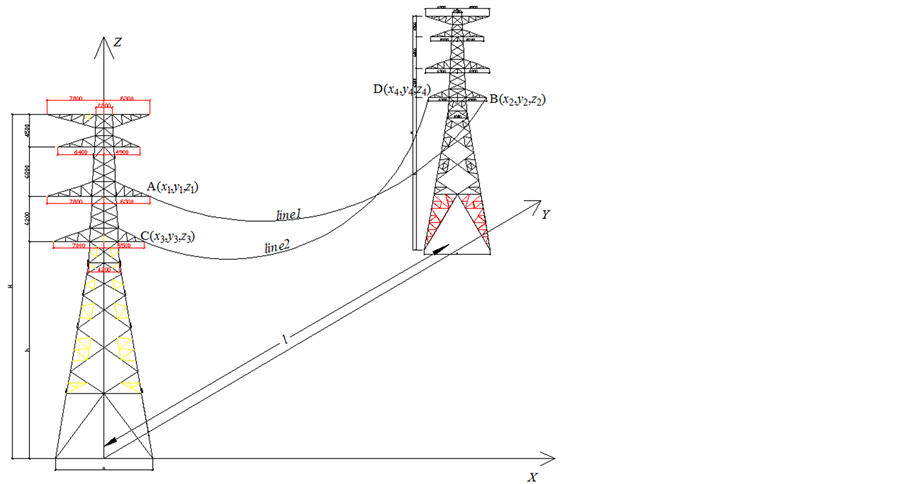 Calculation of the Two High Voltage Transmission Line