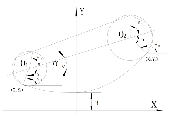Calculation on Variable Sag in Chain Drives
