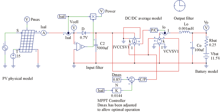 Redarcbcdcinstall further X  Dnzzl Sl Orig furthermore Amsolarchart furthermore Hqdefault further . on solar charge controller circuit diagram