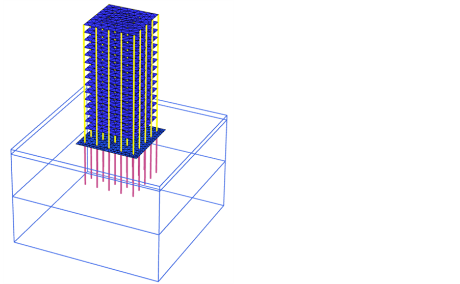 3d analysis of soil foundation structure interaction in for Soil 3d model