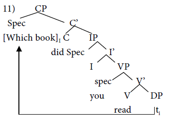Biologically relevant universality of move f in wh questions similarly the structure of the english sentence 12 is 13 as is illustrated in the tree diagram 14 ccuart Image collections