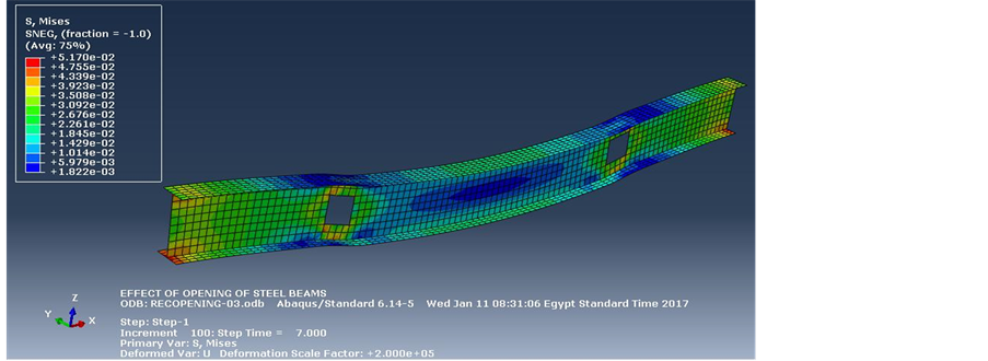 Static and Dynamic Analysis Web Opening of Steel Beams
